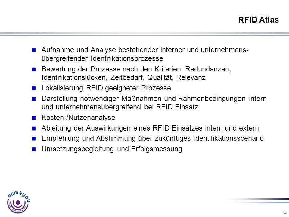 14 RFID Atlas Aufnahme und Analyse bestehender interner und unternehmens- übergreifender Identifikationsprozesse Bewertung der Prozesse nach den Krite