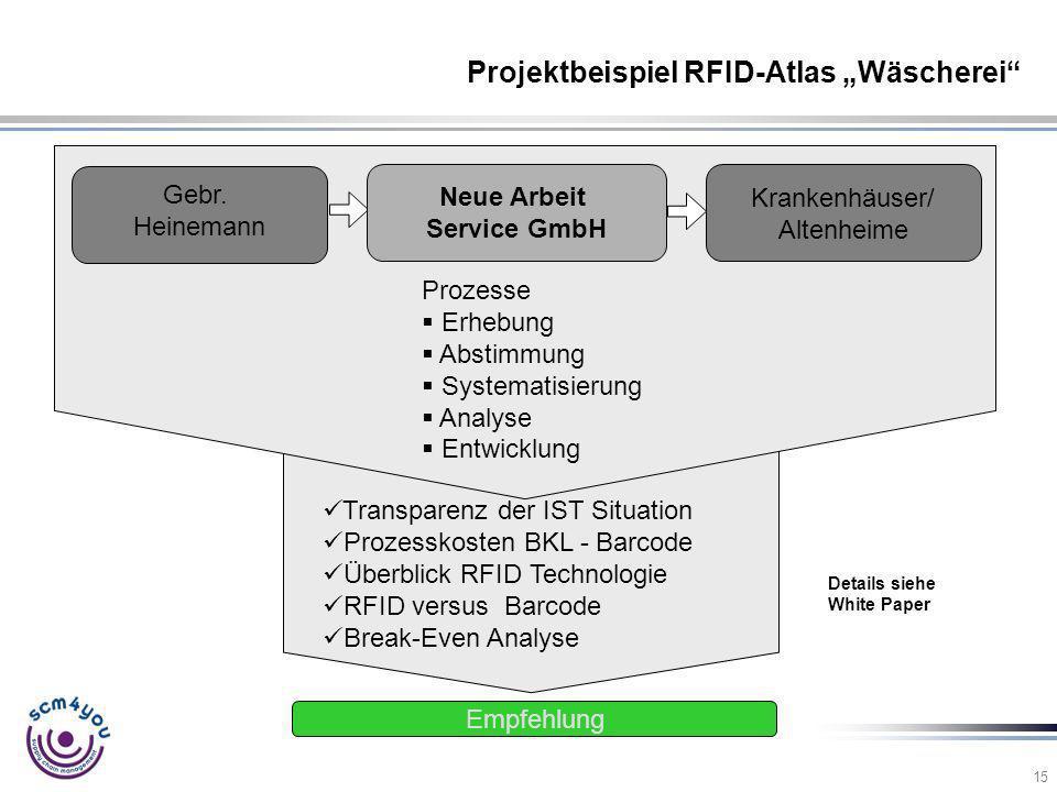 15 Projektbeispiel RFID-Atlas Wäscherei RFID-Atlas Neue Arbeit Service GmbH: Transparenz der IST Situation Prozesskosten BKL - Barcode Überblick RFID