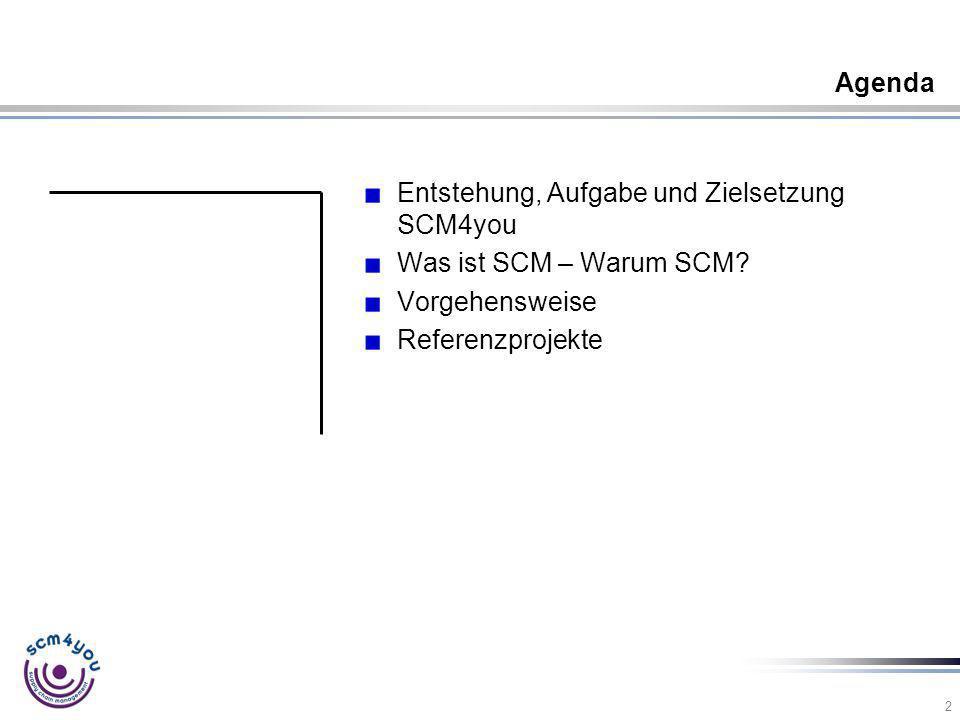 2 Entstehung, Aufgabe und Zielsetzung SCM4you Was ist SCM – Warum SCM? Vorgehensweise Referenzprojekte Agenda