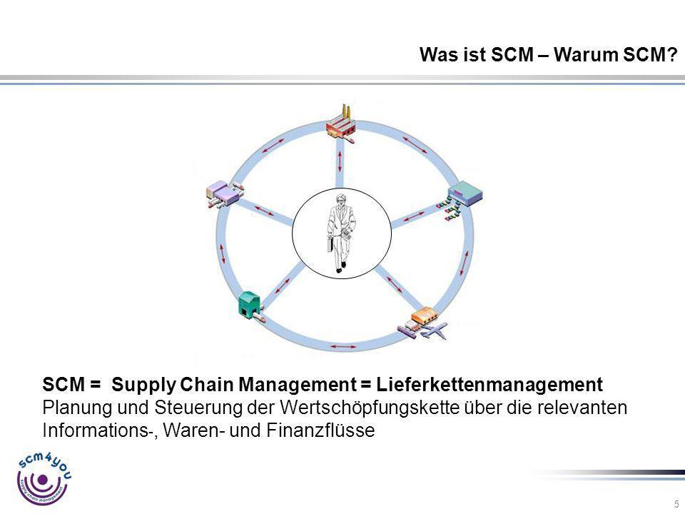 5 SCM = Supply Chain Management = Lieferkettenmanagement Planung und Steuerung der Wertschöpfungskette über die relevanten Informations -, Waren- und