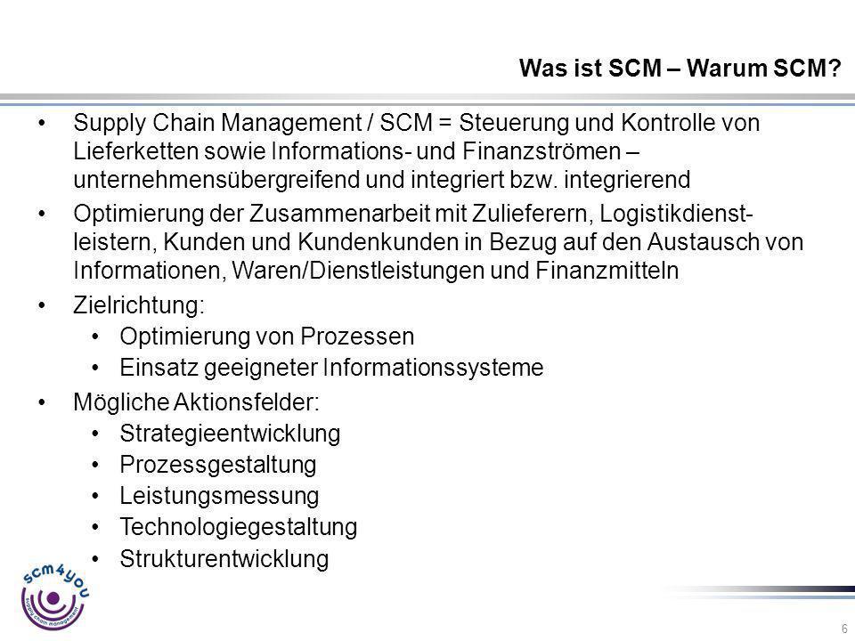 6 Supply Chain Management / SCM = Steuerung und Kontrolle von Lieferketten sowie Informations- und Finanzströmen – unternehmensübergreifend und integr
