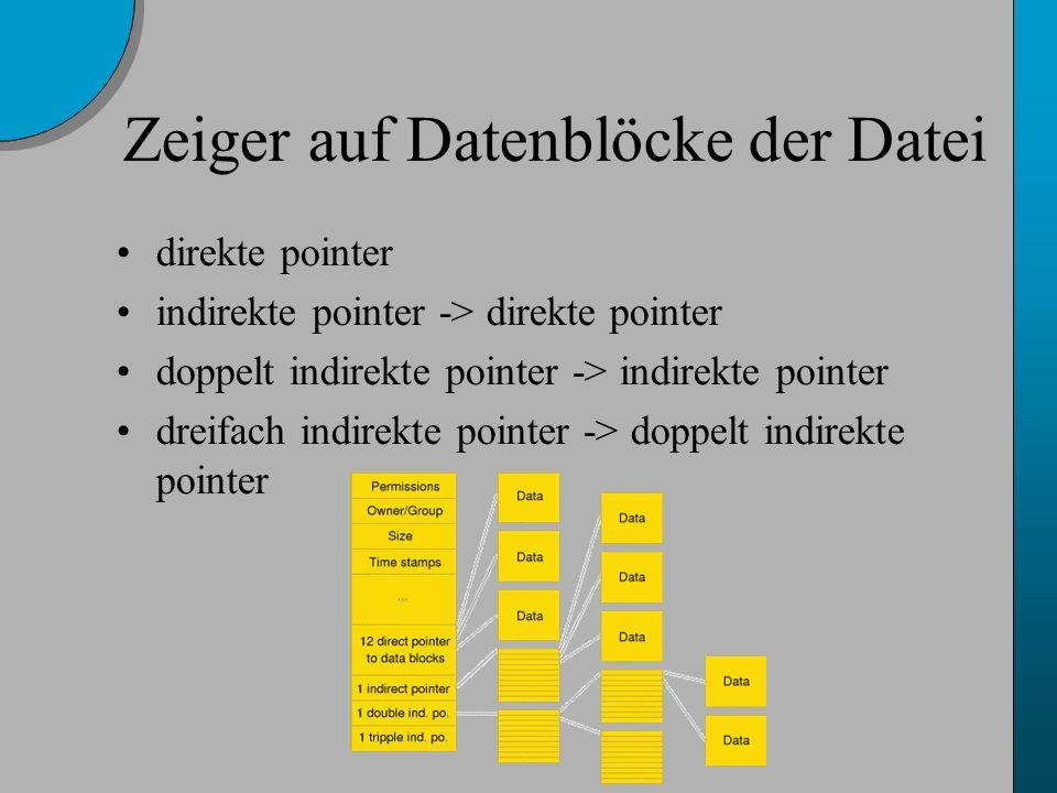 Zeiger auf Datenblöcke der Datei direkte pointer indirekte pointer -> direkte pointer doppelt indirekte pointer -> indirekte pointer dreifach indirekte pointer -> doppelt indirekte pointer