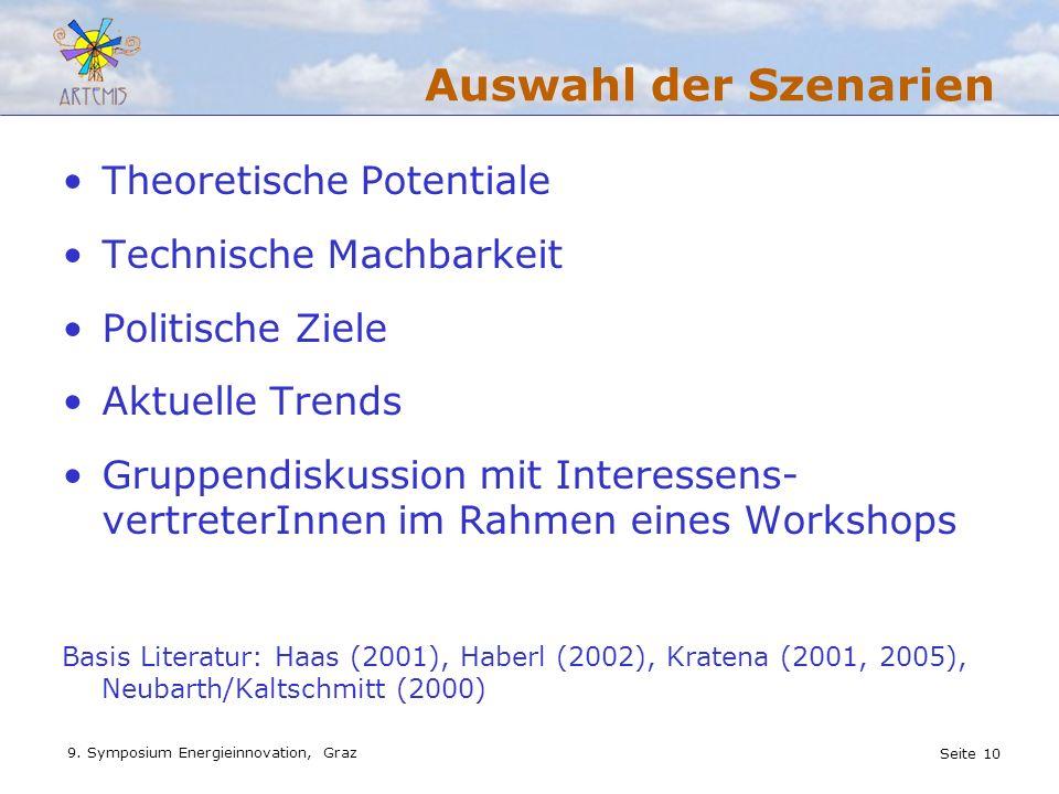 Seite 10 9. Symposium Energieinnovation, Graz Auswahl der Szenarien Theoretische Potentiale Technische Machbarkeit Politische Ziele Aktuelle Trends Gr