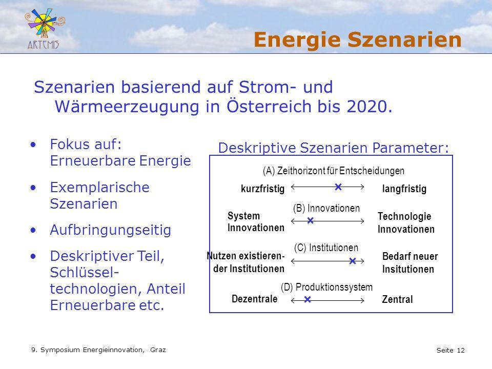 Seite 12 9. Symposium Energieinnovation, Graz Energie Szenarien kurzfristiglangfristig (A) Zeithorizont für Entscheidungen System Innovationen Technol