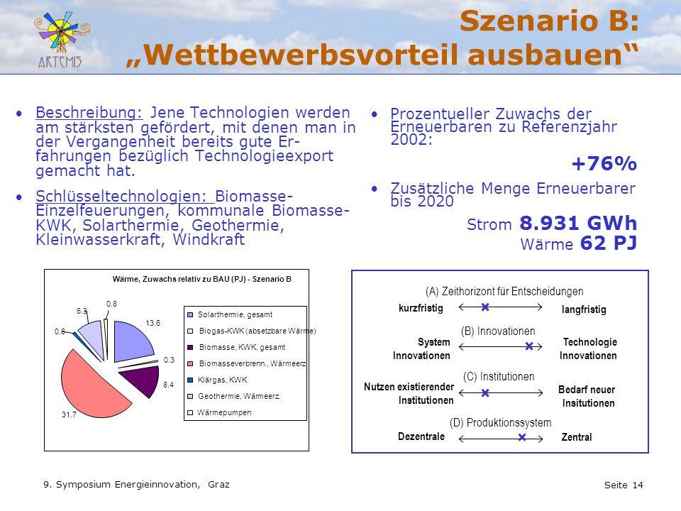 Seite 14 9. Symposium Energieinnovation, Graz Szenario B: Wettbewerbsvorteil ausbauen Beschreibung: Jene Technologien werden am stärksten gefördert, m