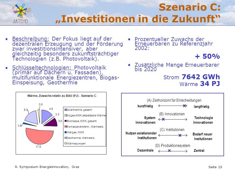 Seite 15 9. Symposium Energieinnovation, Graz Szenario C: Investitionen in die Zukunft Beschreibung: Der Fokus liegt auf der dezentralen Erzeugung und