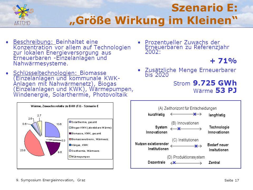 Seite 17 9. Symposium Energieinnovation, Graz Szenario E: Größe Wirkung im Kleinen Beschreibung: Beinhaltet eine Konzentration vor allem auf Technolog