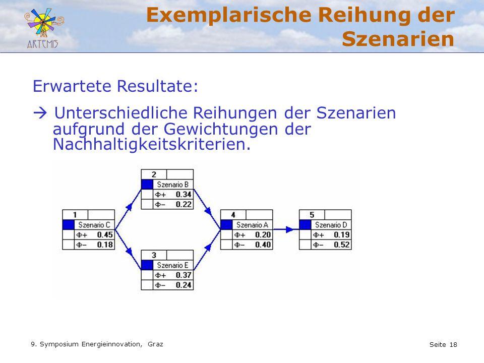 Seite 18 9. Symposium Energieinnovation, Graz Exemplarische Reihung der Szenarien Erwartete Resultate: Unterschiedliche Reihungen der Szenarien aufgru