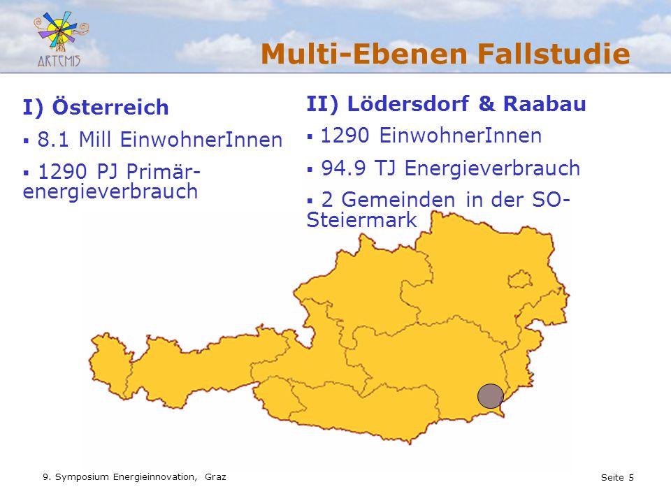Seite 5 9. Symposium Energieinnovation, Graz Multi-Ebenen Fallstudie II) Lödersdorf & Raabau 1290 EinwohnerInnen 94.9 TJ Energieverbrauch 2 Gemeinden