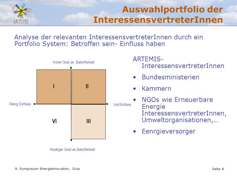 Seite 8 9. Symposium Energieinnovation, Graz Auswahlportfolio der InteressensvertreterInnen Analyse der relevanten InteressensvertreterInnen durch ein