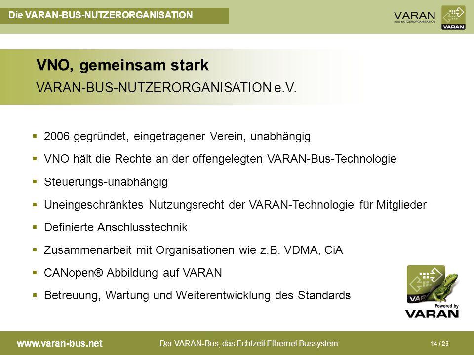 Der VARAN-Bus, das Echtzeit Ethernet Bussystem www.varan-bus.net 14 / 23 VNO, gemeinsam stark VARAN-BUS-NUTZERORGANISATION e.V. Die VARAN-BUS-NUTZEROR