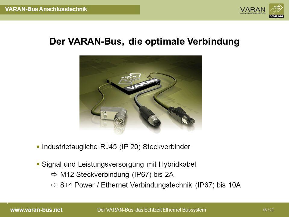www.varan-bus.net 16 / 23 VARAN-Bus Anschlusstechnik Der VARAN-Bus, die optimale Verbindung Industrietaugliche RJ45 (IP 20) Steckverbinder Signal und