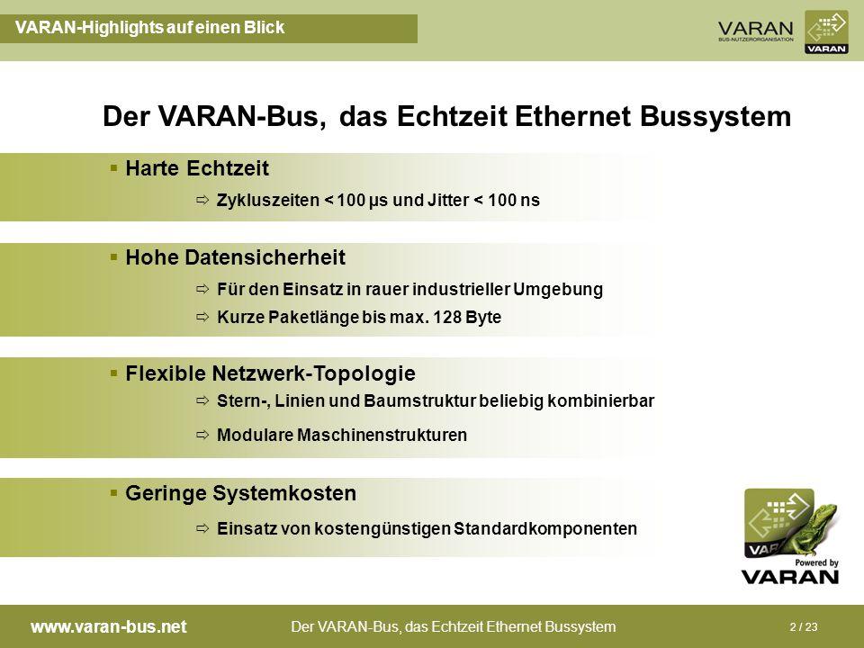 Der VARAN-Bus, das Echtzeit Ethernet Bussystem www.varan-bus.net 2 / 23 Harte Echtzeit Zykluszeiten < 100 µs und Jitter < 100 ns Hohe Datensicherheit