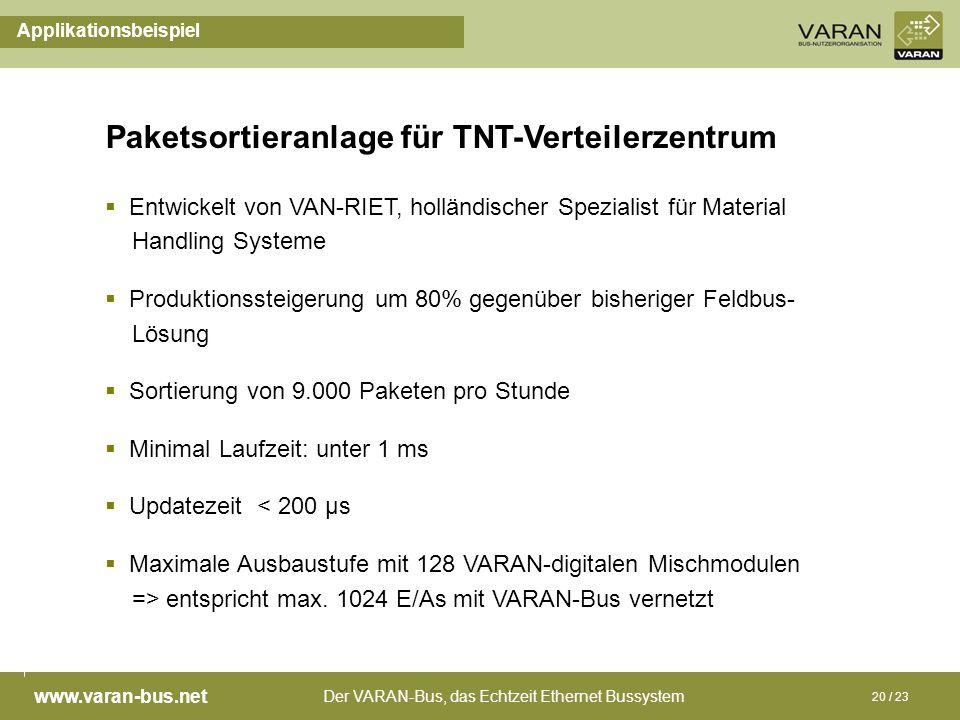Der VARAN-Bus, das Echtzeit Ethernet Bussystem www.varan-bus.net 20 / 23 Applikationsbeispiel Entwickelt von VAN-RIET, holländischer Spezialist für Ma