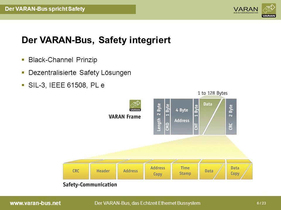 Der VARAN-Bus, das Echtzeit Ethernet Bussystem www.varan-bus.net 6 / 23 Der VARAN-Bus spricht Safety Der VARAN-Bus, Safety integriert Black-Channel Pr