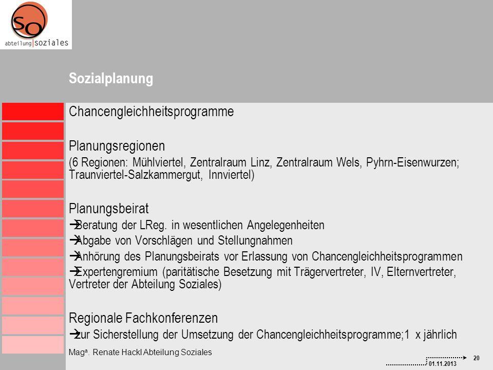 20 01.11.2013 Mag a. Renate Hackl Abteilung Soziales Sozialplanung Chancengleichheitsprogramme Planungsregionen (6 Regionen: Mühlviertel, Zentralraum