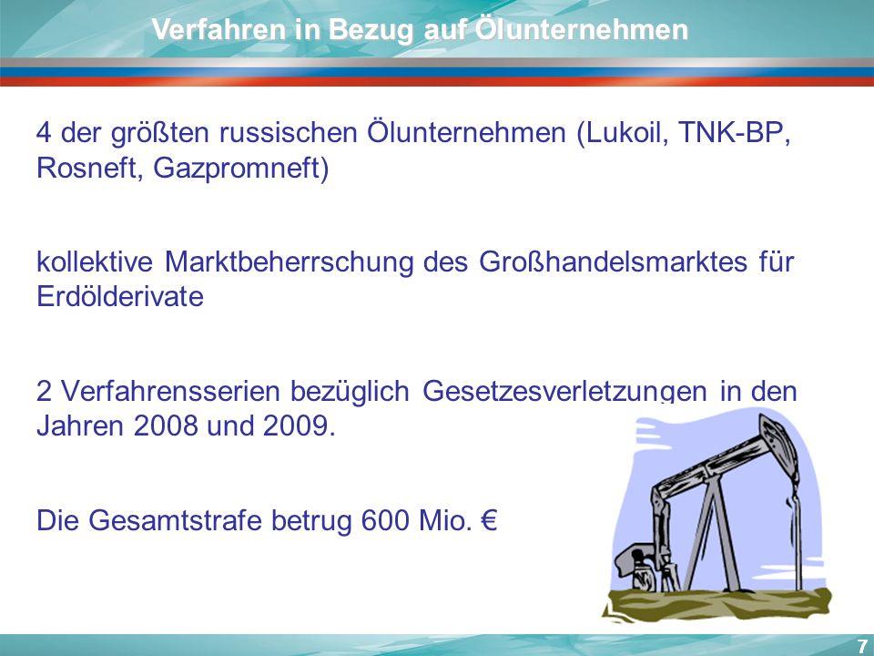 7 4 der größten russischen Ölunternehmen (Lukoil, TNK-BP, Rosneft, Gazpromneft) kollektive Marktbeherrschung des Großhandelsmarktes für Erdölderivate