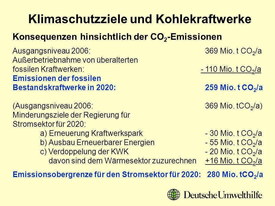 Klimaschutzziele und Kohlekraftwerke Konsequenzen hinsichtlich der CO 2 -Emissionen Ausgangsniveau 2006:369 Mio. t CO 2 /a Außerbetriebnahme von übera