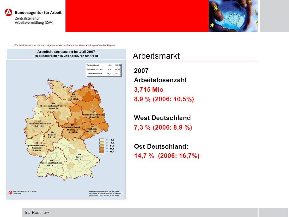 Ina Rosenow Arbeitsmarkt 2007 Arbeitslosenzahl 3,715 Mio 8,9 % (2006: 10,5%) West Deutschland 7,3 % (2006: 8,9 %) Ost Deutschland: 14,7 % (2006: 16,7%)
