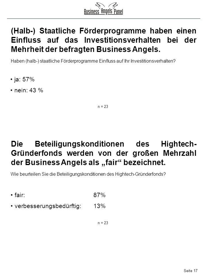 Seite 17 Haben (halb-) staatliche Förderprogramme Einfluss auf Ihr Investitionsverhalten.