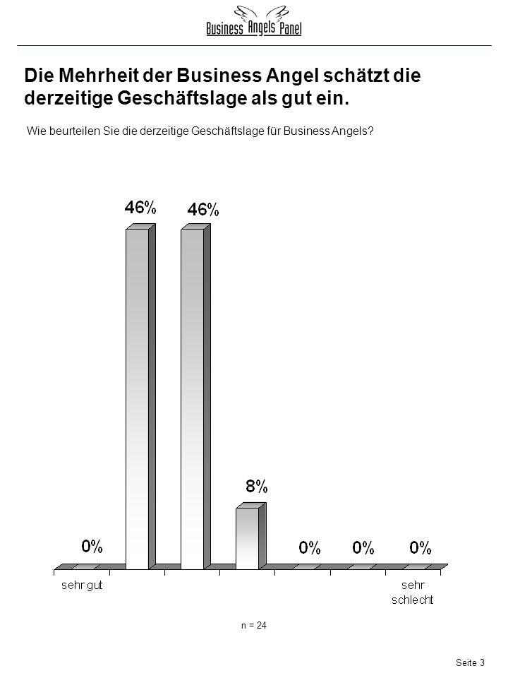 Seite 3 Die Mehrheit der Business Angel schätzt die derzeitige Geschäftslage als gut ein.