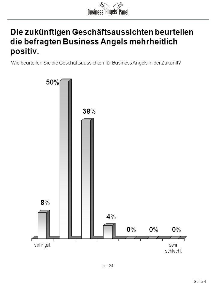 Seite 4 Die zukünftigen Geschäftsaussichten beurteilen die befragten Business Angels mehrheitlich positiv.