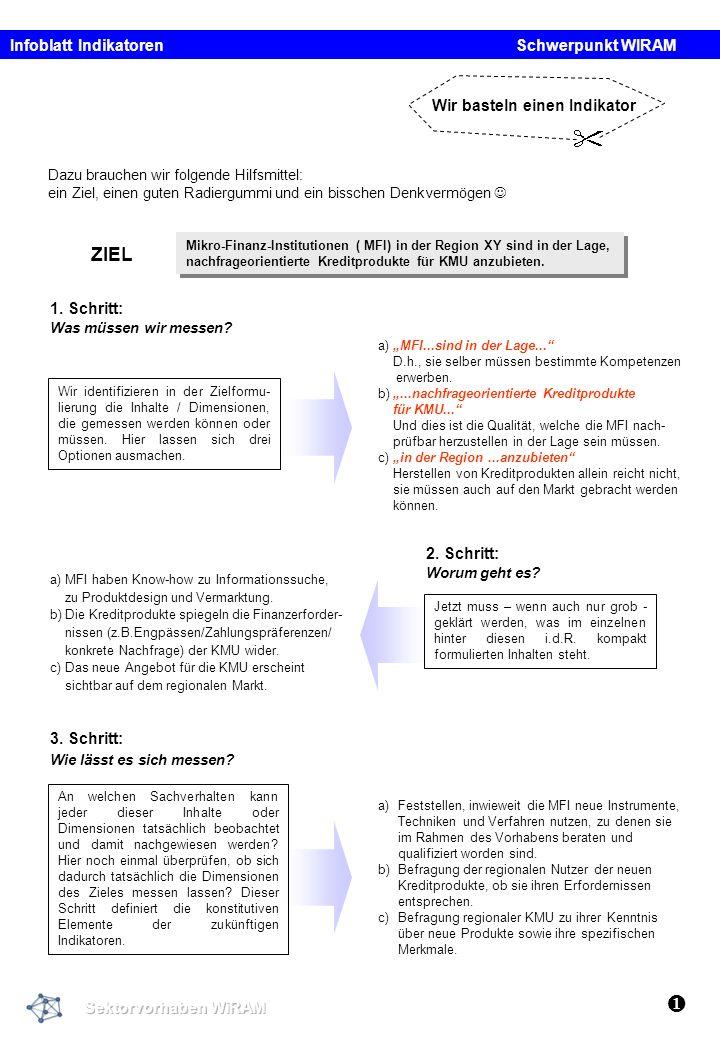 1. Schritt: Was müssen wir messen? Wir identifizieren in der Zielformu- lierung die Inhalte / Dimensionen, die gemessen werden können oder müssen. Hie