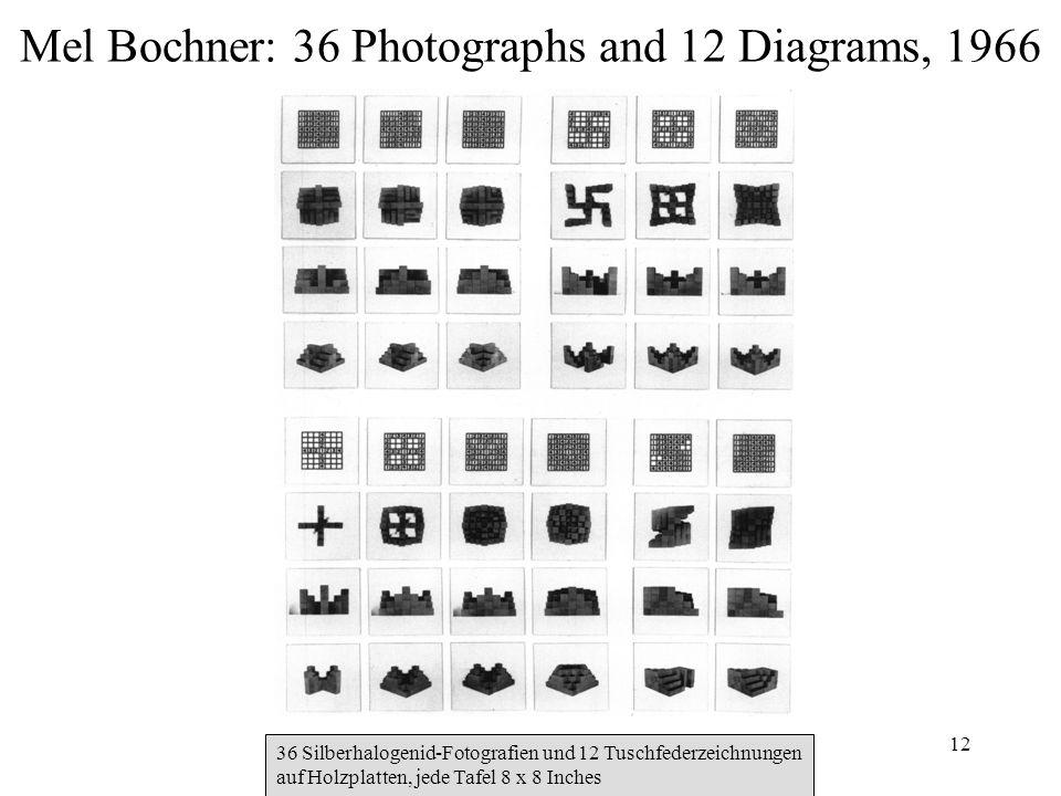 12 Mel Bochner: 36 Photographs and 12 Diagrams, 1966 36 Silberhalogenid-Fotografien und 12 Tuschfederzeichnungen auf Holzplatten, jede Tafel 8 x 8 Inc