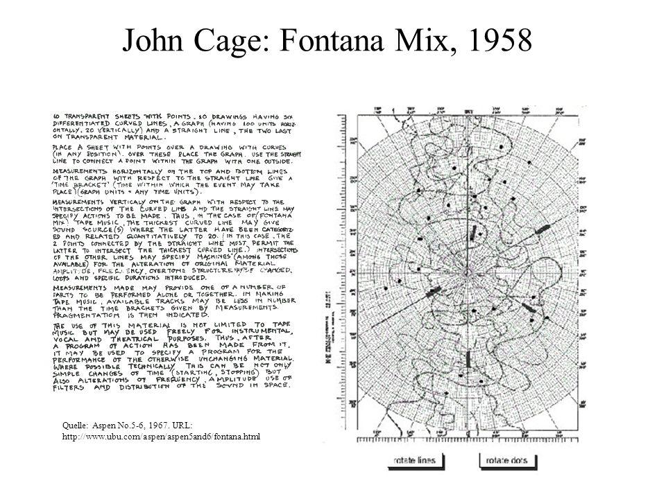 5 John Cage: Fontana Mix, 1958 Quelle: Aspen No.5-6, 1967. URL: http://www.ubu.com/aspen/aspen5and6/fontana.html