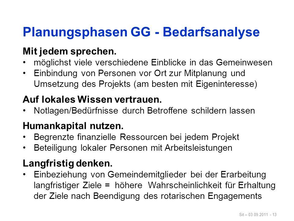 Sit – 03.09.2011 - 13 Planungsphasen GG - Bedarfsanalyse Mit jedem sprechen. möglichst viele verschiedene Einblicke in das Gemeinwesen Einbindung von