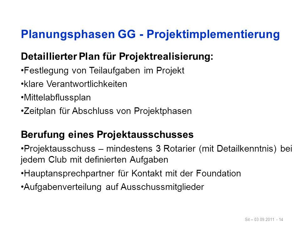 Sit – 03.09.2011 - 14 Planungsphasen GG - Projektimplementierung Detaillierter Plan für Projektrealisierung: Festlegung von Teilaufgaben im Projekt kl