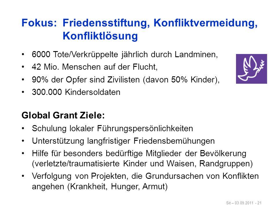 Sit – 03.09.2011 - 21 Fokus: Friedensstiftung, Konfliktvermeidung, Konfliktlösung 6000 Tote/Verkrüppelte jährlich durch Landminen, 42 Mio. Menschen au