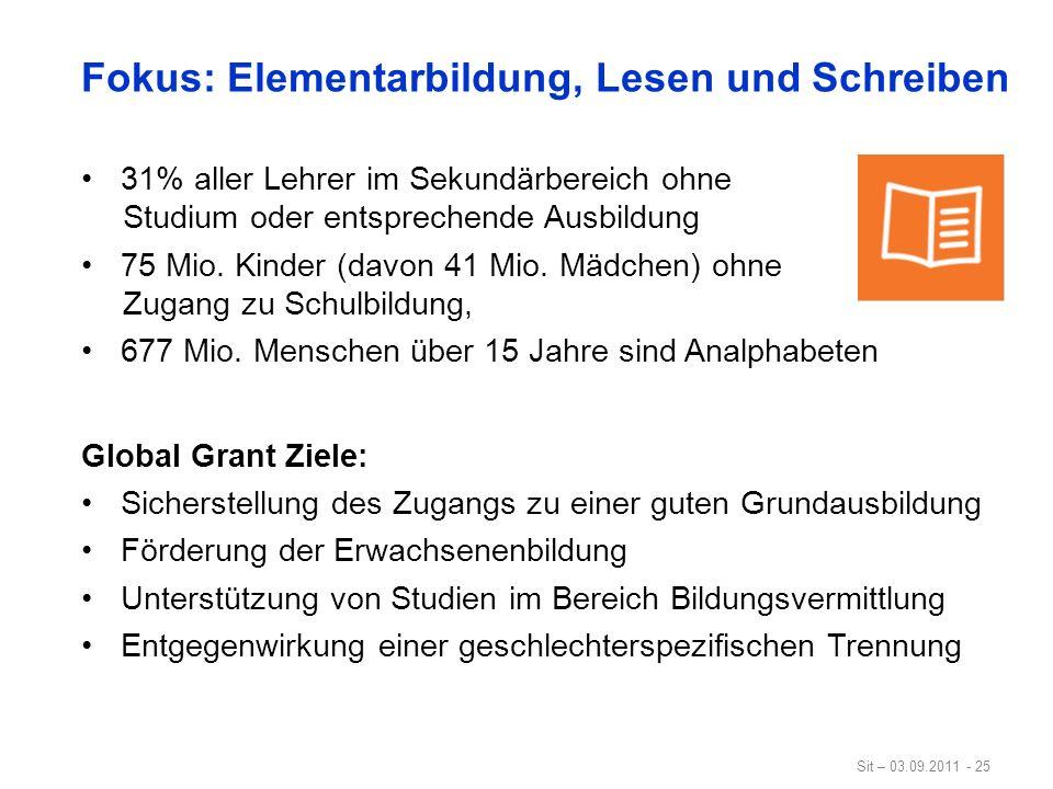 Sit – 03.09.2011 - 25 Fokus: Elementarbildung, Lesen und Schreiben 31% aller Lehrer im Sekundärbereich ohne Studium oder entsprechende Ausbildung 75 M