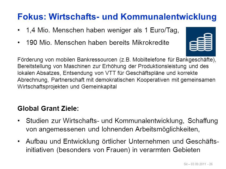 Sit – 03.09.2011 - 26 Fokus: Wirtschafts- und Kommunalentwicklung 1,4 Mio. Menschen haben weniger als 1 Euro/Tag, 190 Mio. Menschen haben bereits Mikr