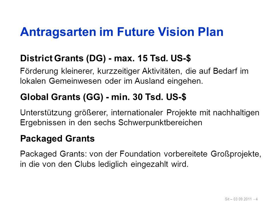 Sit – 03.09.2011 - 5 District Grants Förderziel: kleinere bis mittelgroße, kurzzeitige Aktivitäten (bei Bedarf im lokalen Gemeinwesen oder im Ausland) Schwerpunktsetzung durch den Distrikt möglich.
