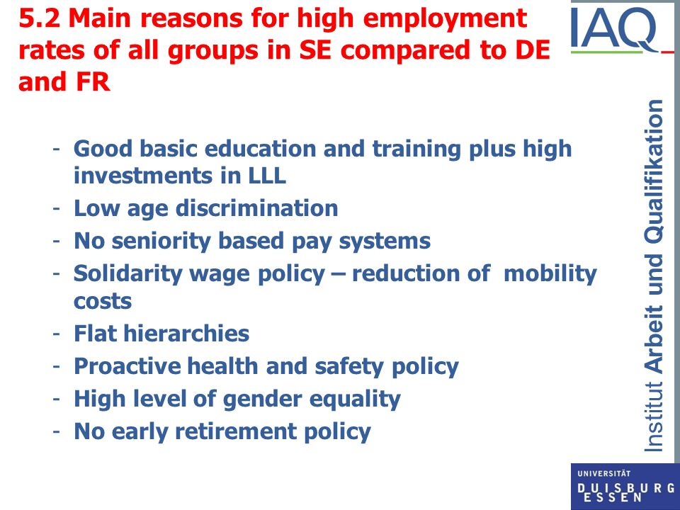 Institut Arbeit und Qualifikation 5.2 Main reasons for high employment rates of all groups in SE compared to DE and FR -Good basic education and train