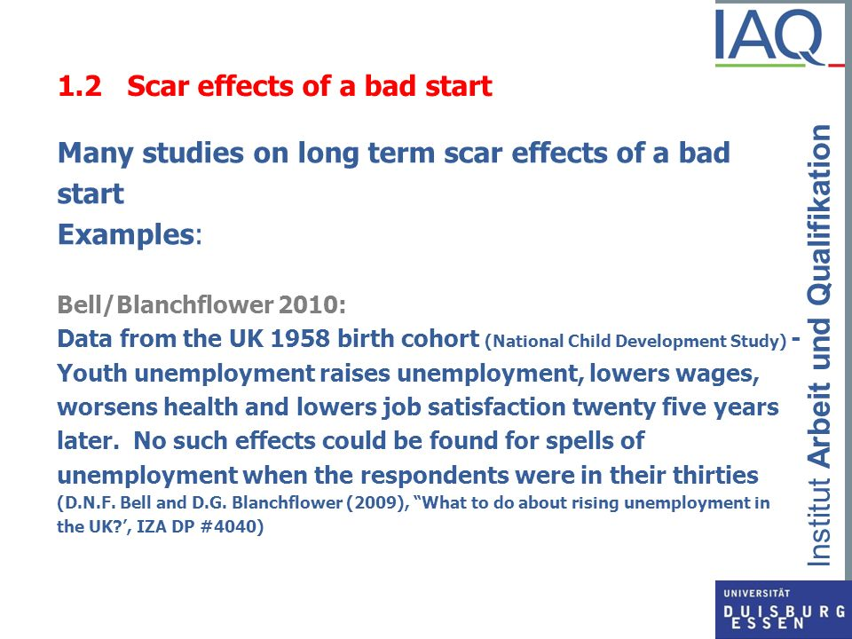Institut Arbeit und Qualifikation 1.2 Scar effects of a bad start Many studies on long term scar effects of a bad start Examples: Bell/Blanchflower 20