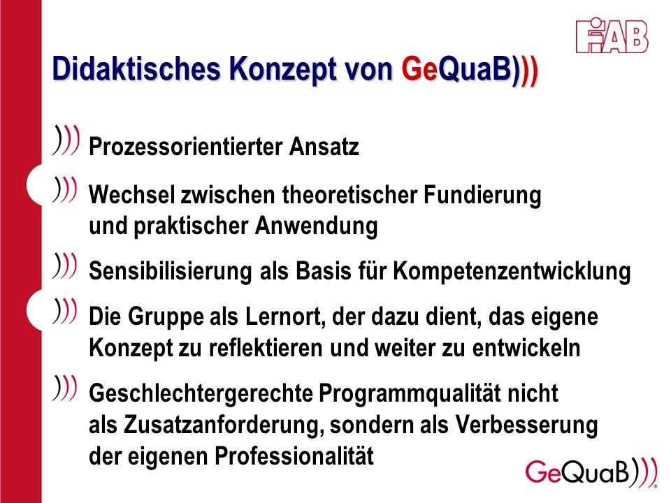 Didaktisches Konzept vonGeQuaB))) Didaktisches Konzept von GeQuaB))) Prozessorientierter Ansatz Wechsel zwischen theoretischer Fundierung und praktisc