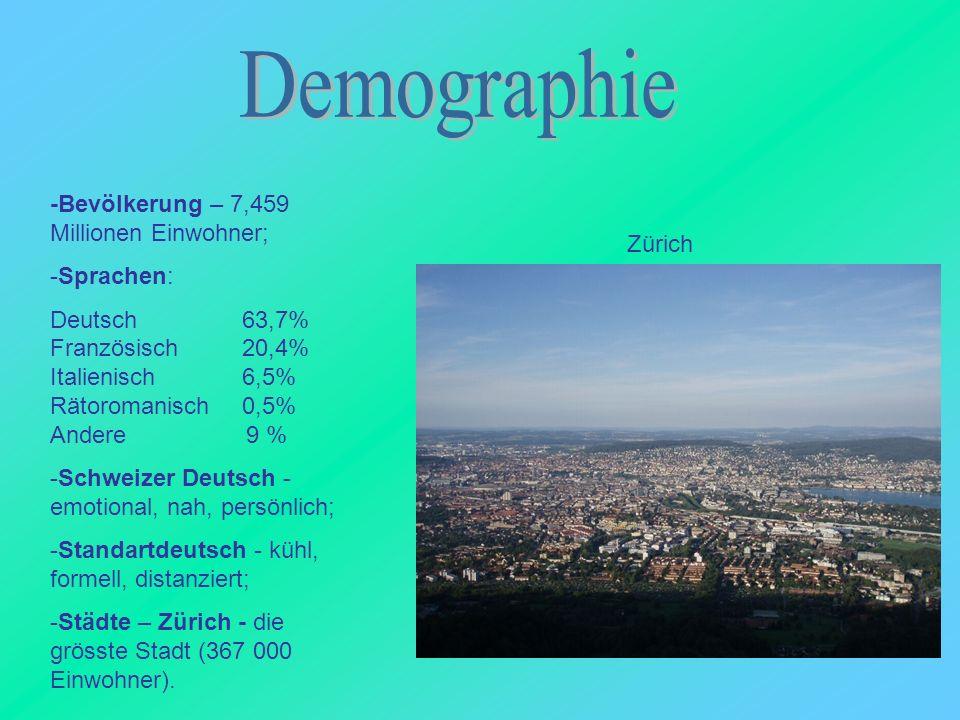 -Bevölkerung – 7,459 Millionen Einwohner; -Sprachen: Deutsch 63,7% Französisch 20,4% Italienisch 6,5% Rätoromanisch 0,5% Andere 9 % -Schweizer Deutsch