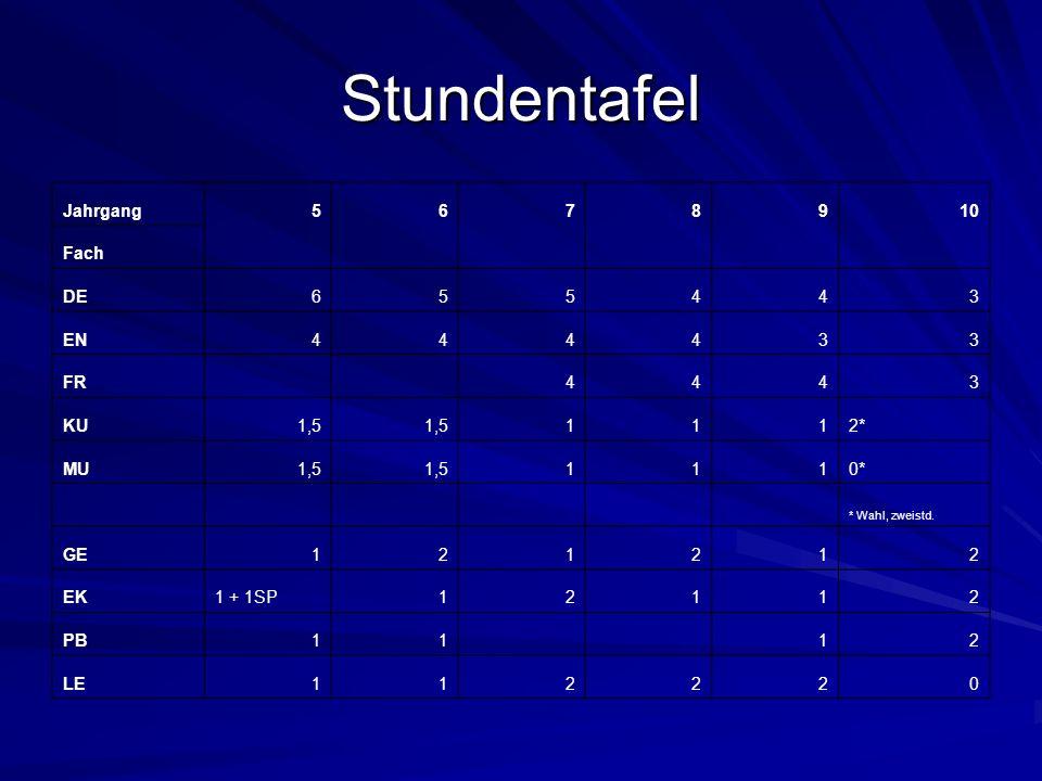 Stundentafel MA4 + 1 SP4 + 2 SP5544 (IKG) PH1 + 1 SP22112 CH 222 BI21 + 1 SP2112 WAT11 122 (IF) SP333332 WP 32 (3) Sek II-Vorb.
