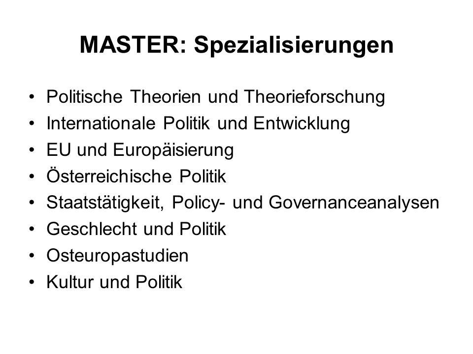 MASTER: Spezialisierungen Politische Theorien und Theorieforschung Internationale Politik und Entwicklung EU und Europäisierung Österreichische Politi