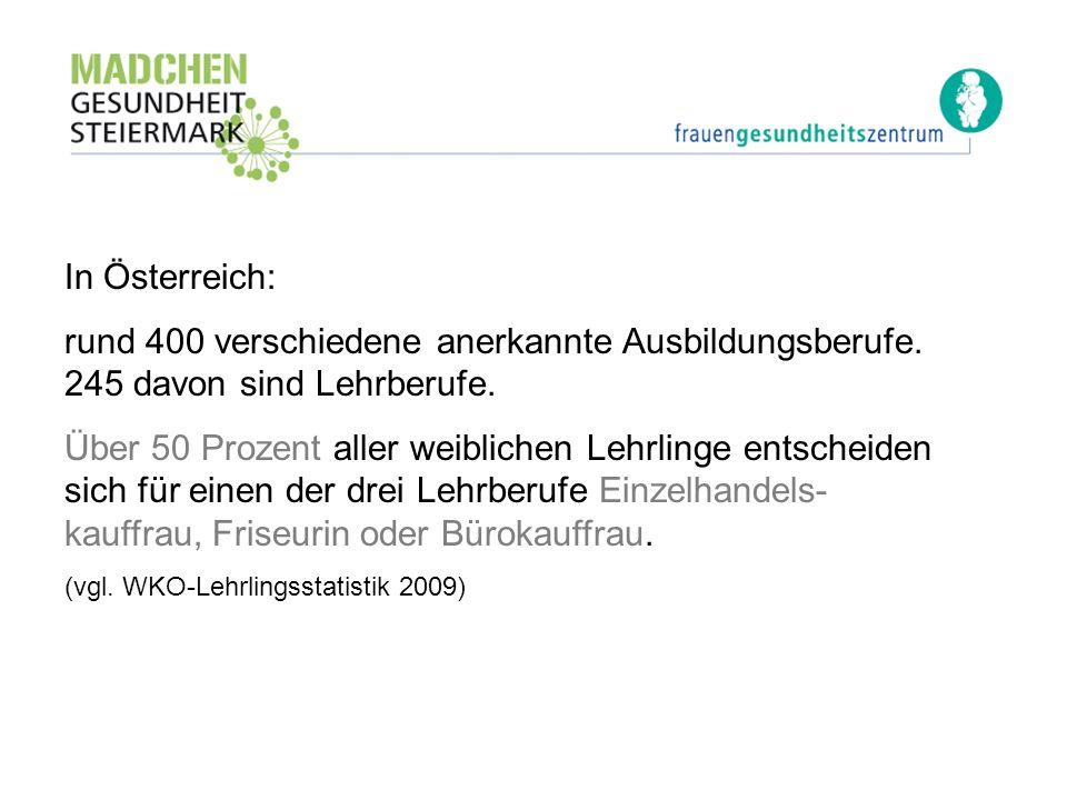 In Österreich: rund 400 verschiedene anerkannte Ausbildungsberufe. 245 davon sind Lehrberufe. Über 50 Prozent aller weiblichen Lehrlinge entscheiden s