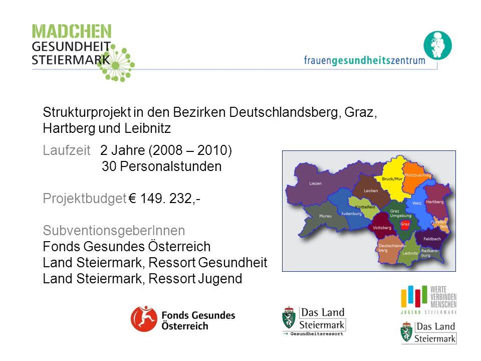Laufzeit 2 Jahre (2008 – 2010) 30 Personalstunden Projektbudget 149. 232,- SubventionsgeberInnen Fonds Gesundes Österreich Land Steiermark, Ressort Ge