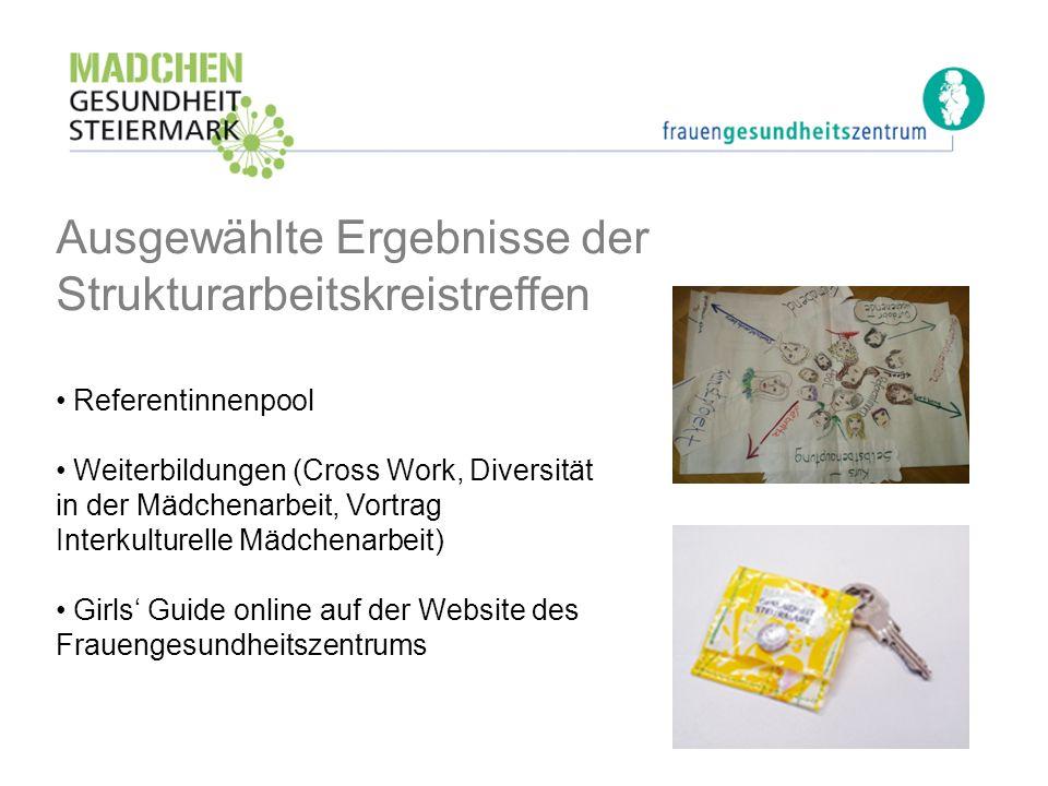 Ausgewählte Ergebnisse der Strukturarbeitskreistreffen Referentinnenpool Weiterbildungen (Cross Work, Diversität in der Mädchenarbeit, Vortrag Interku