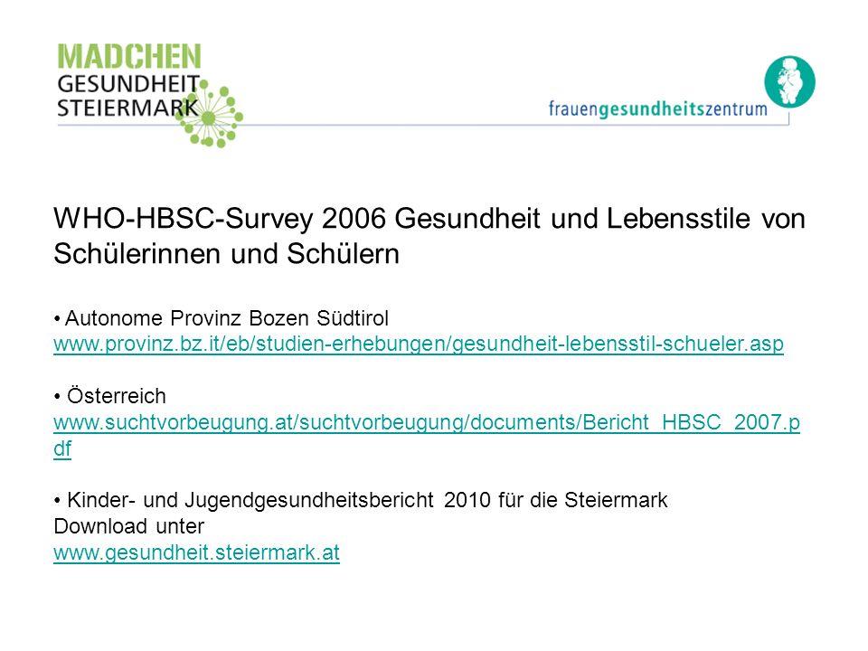 WHO-HBSC-Survey 2006 Gesundheit und Lebensstile von Schülerinnen und Schülern Autonome Provinz Bozen Südtirol www.provinz.bz.it/eb/studien-erhebungen/