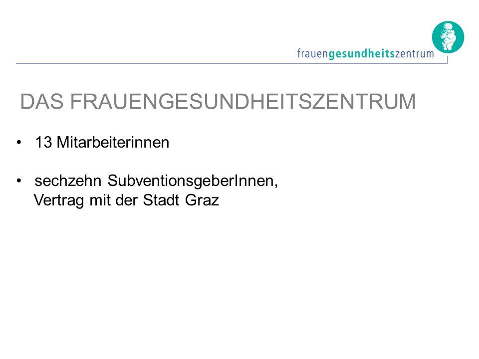 13 Mitarbeiterinnen sechzehn SubventionsgeberInnen, Vertrag mit der Stadt Graz DAS FRAUENGESUNDHEITSZENTRUM