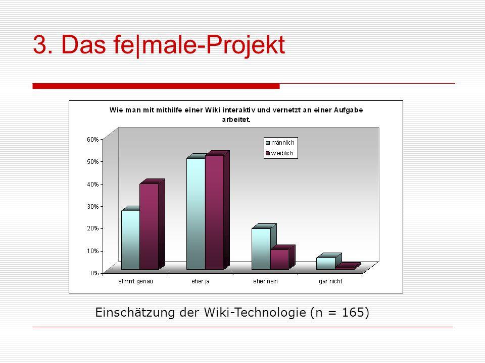 Einschätzung der Wiki-Technologie (n = 165) 3. Das fe male-Projekt