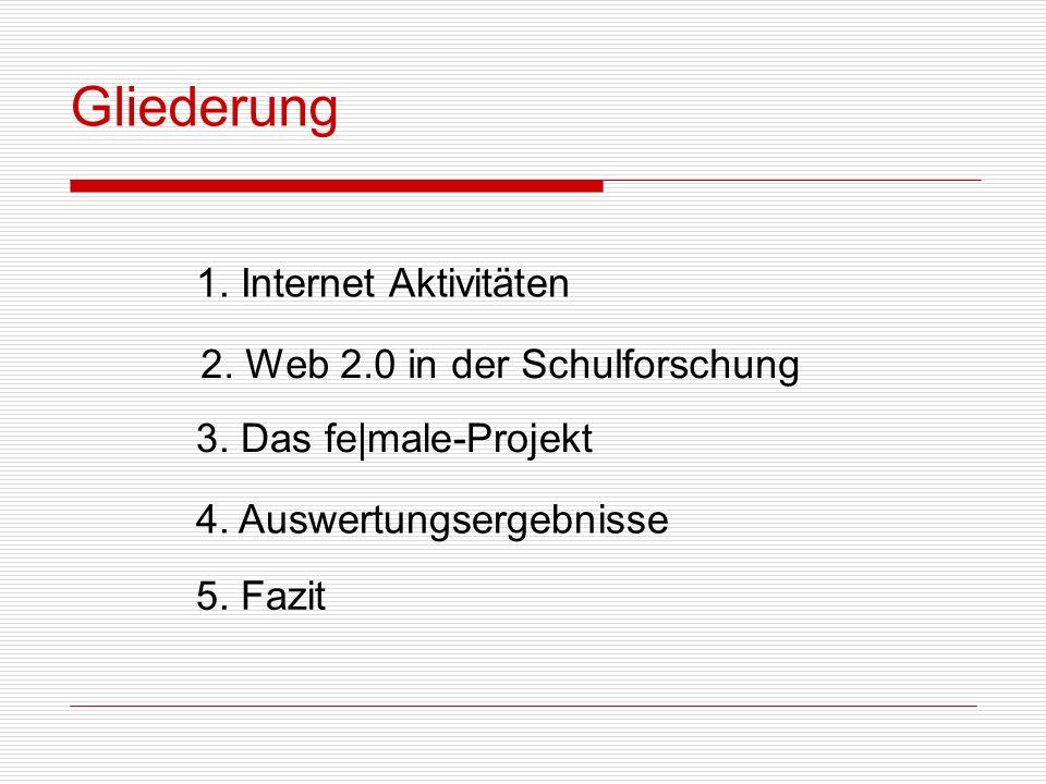 Gliederung 1. Internet Aktivitäten 3. Das fe male-Projekt 4. Auswertungsergebnisse 5. Fazit 2. Web 2.0 in der Schulforschung