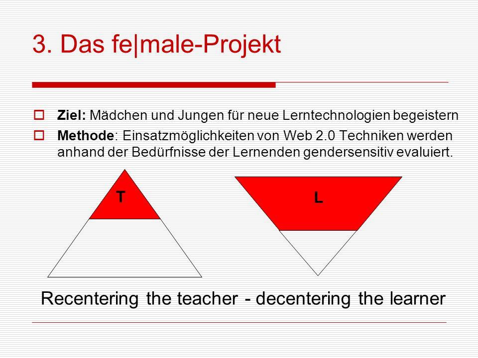 3. Das fe male-Projekt Ziel: Mädchen und Jungen für neue Lerntechnologien begeistern Methode: Einsatzmöglichkeiten von Web 2.0 Techniken werden anhand