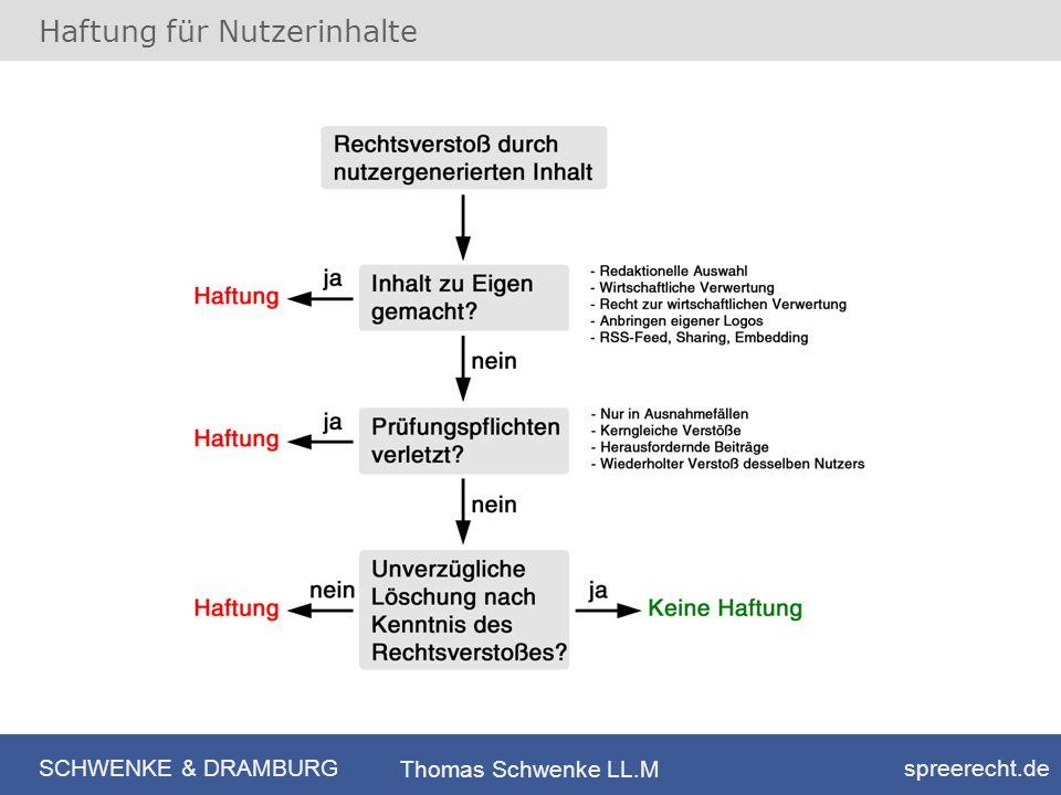 SCHWENKE & DRAMBURG spreerecht.de Thomas Schwenke LL.M Haftung für Nutzerinhalte
